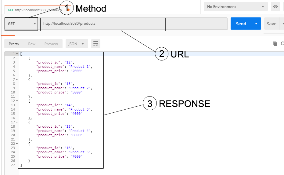 Codeigniter 4 Rest Api Example From Scratch