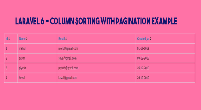 Laravel 7/6  - Column sorting with pagination example