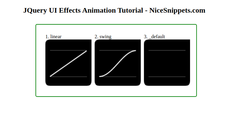 JQuery UI Easing Effects Tutorial   JQuery Easing Effects Animation Example
