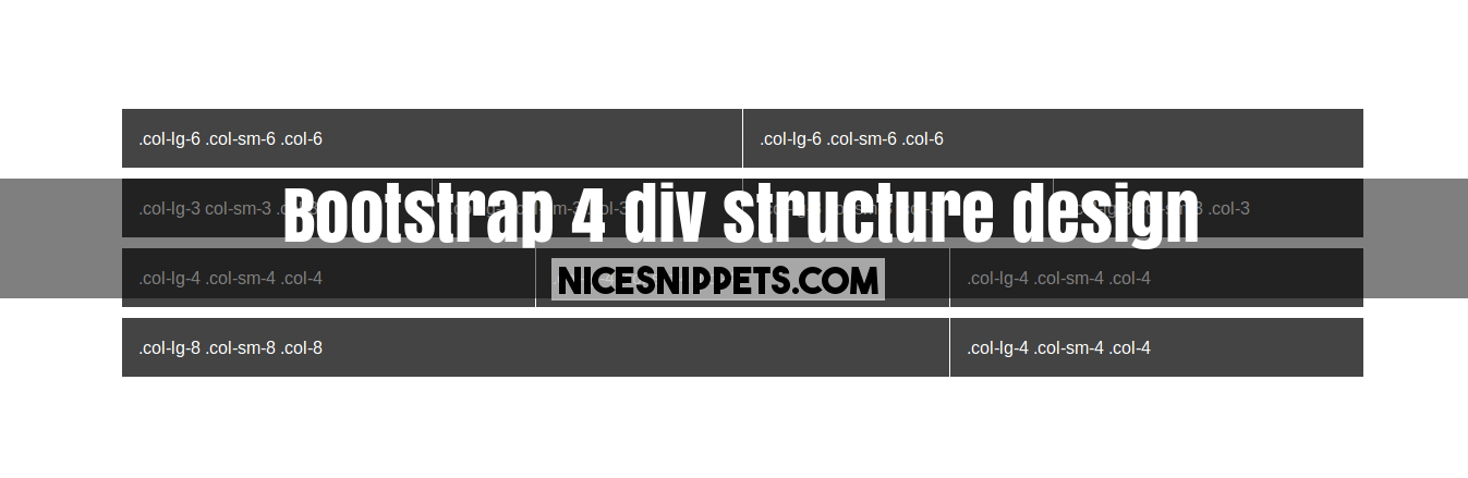 Live demo bootstrap 4 div structure and how to use for Html div class