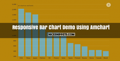 Responsive Bar Chart Demo Using Amchart