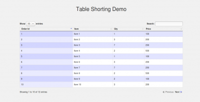 Data Table Shorting Demo With Bootstrap 4